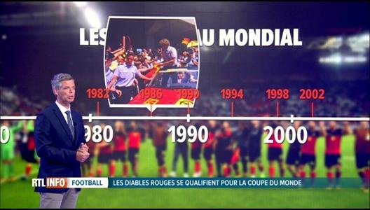 Le point sur la qualification de la belgique la coupe du - Prochaine coupe du monde de football ...