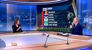Euro2020: les Diables rouges connaissent leurs adversaires