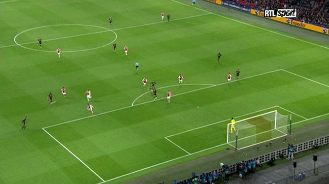 Ajax Amsterdam 1 - 1 Juventus Turin