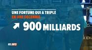 La Belgique compte 29 milliardaires en dollars