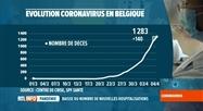 Coronavirus en Belgique: 5.678 patients hospitalisés à ce jour