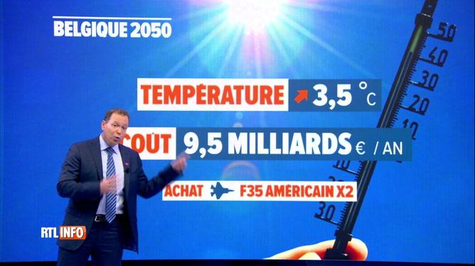 Le réchauffement climatique en Belgique aura un coût, aujourd'hui chiffré