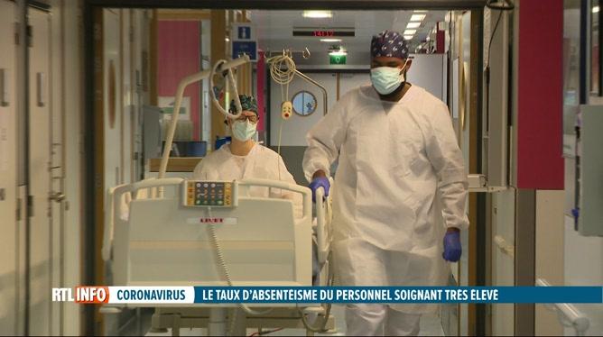 Coronavirus: taux d'absentéisme important dans les soins de santé
