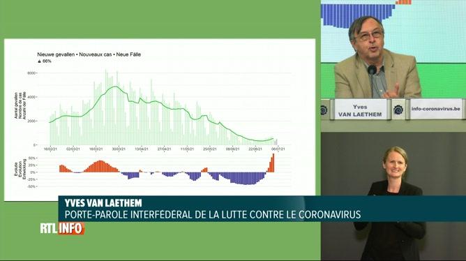Les cas de covid-19 en hausse en Belgique, surtout chez les jeunes